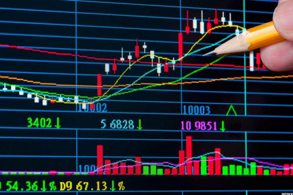 Преимущества технического анализа акций