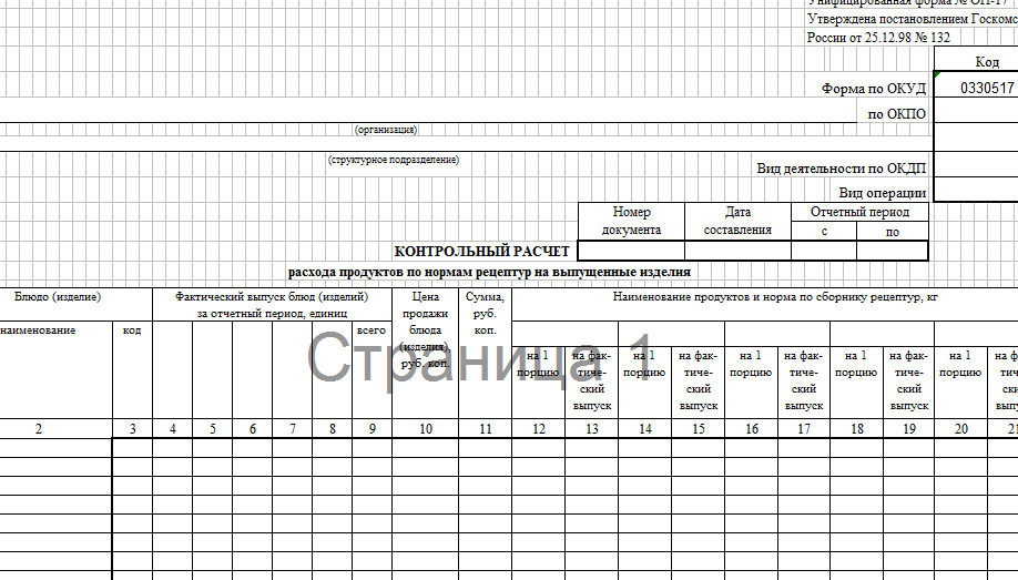 Контрольный расчет расхода продуктов по нормам рецептур на выпущенные изделия. Форма ОП-17