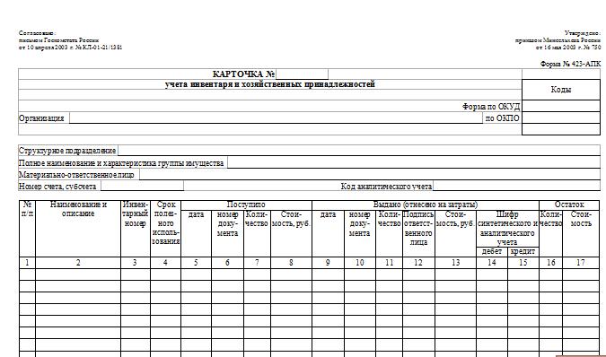 Форма 423-АПК: скачать бланк карточки учета инвентаря хозпринадлежностей