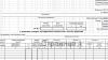 Отчет о движении товарно-материальных ценностей в местах хранения по Форме МХ-20 (скачать документ)