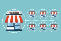 Франчайзинг как современная модель ведения бизнеса