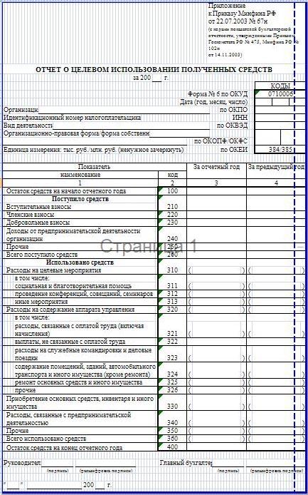 Отчет о целевом использовании денежных средств (форма № 6): образец заполнения, бланк скачать
