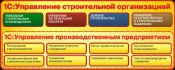 1С:Управление строительной организацией 8