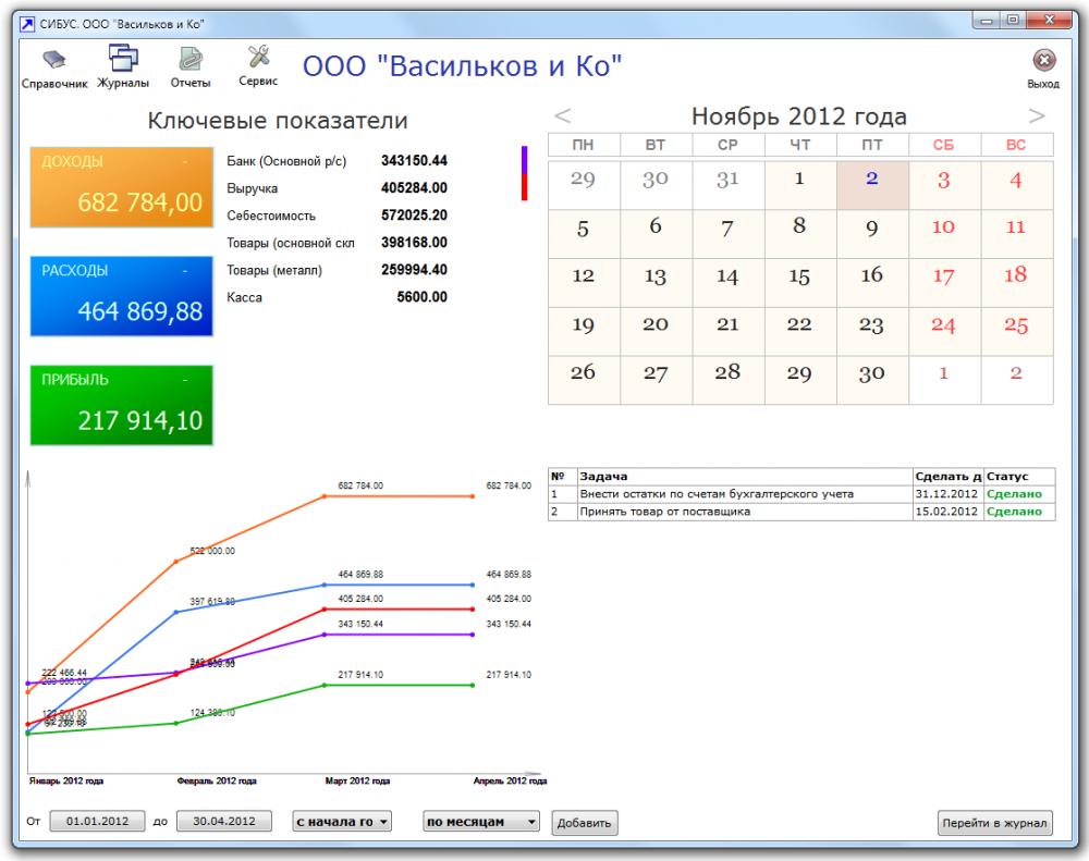 Сибус - скачать систему интерактивной бухгалтерии