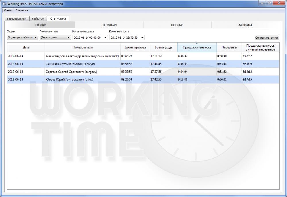 WorkingTime -  скачать программу для учета рабочего времени
