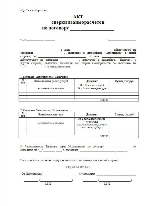 Бланк Акта Сверки Выполненных Работ - фото 2