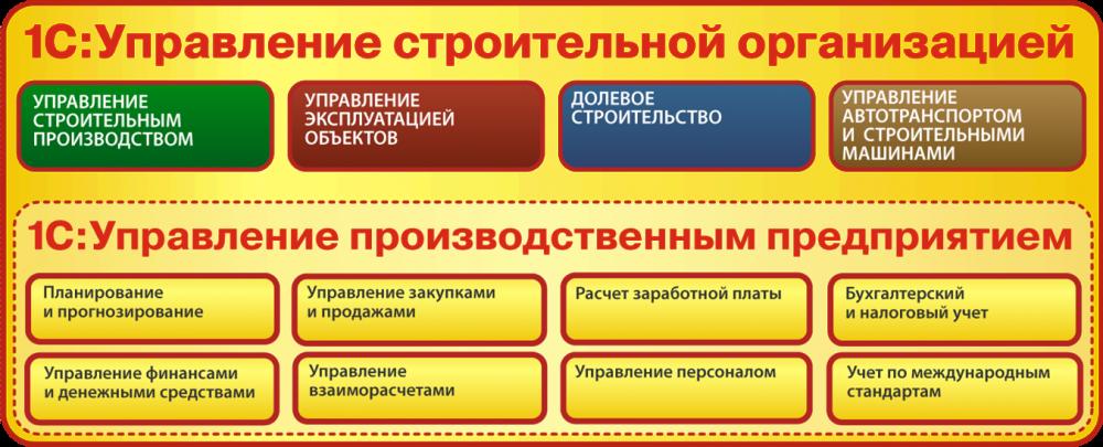 1С:Управление строительной организацией 8 скачать программу