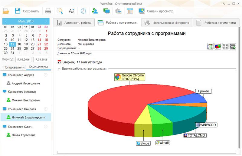 WorkStat Office. Контроль рабочего времени